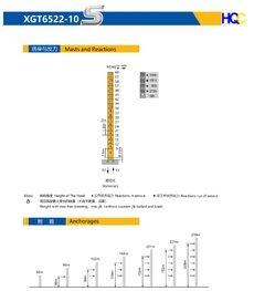 TOWER CRANE (XGT6522) 10 Tons