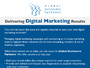 Branding and Digital Marketing Strategies